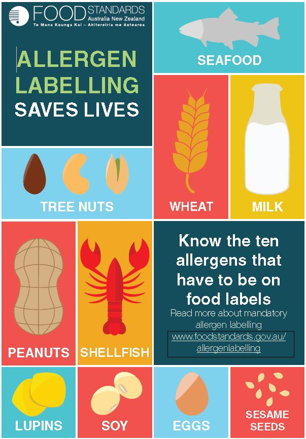 Food allergen labelling