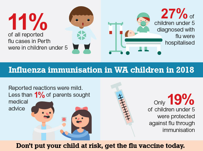 Read This Truth About Vaccines >> Flu Vaccine For Children